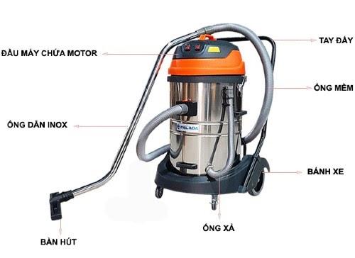 Cấu tạo máy hút bụi công nghiệp